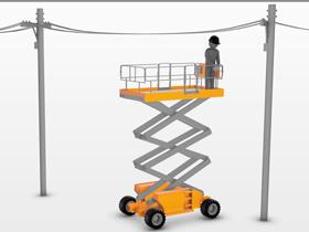 高空作业车的挤伤风险和触电风险